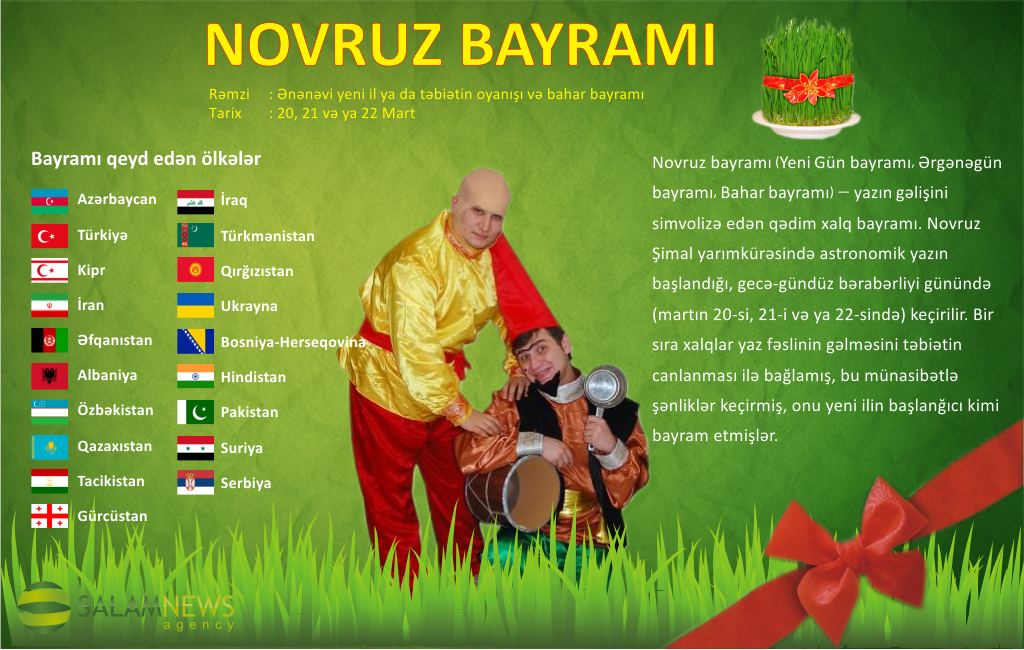 An Azerbaijani pictorial detailing the countries where Nowruz (known in Turkic languages as Novruz Bayram) is celebrated
